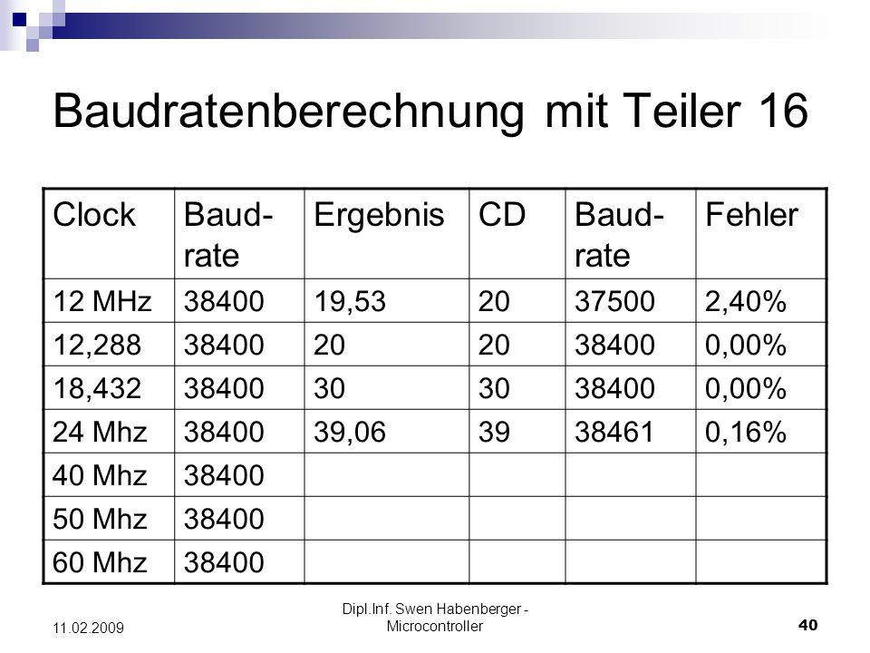 Dipl.Inf. Swen Habenberger - Microcontroller40 11.02.2009 Baudratenberechnung mit Teiler 16 ClockBaud- rate ErgebnisCDBaud- rate Fehler 12 MHz3840019,