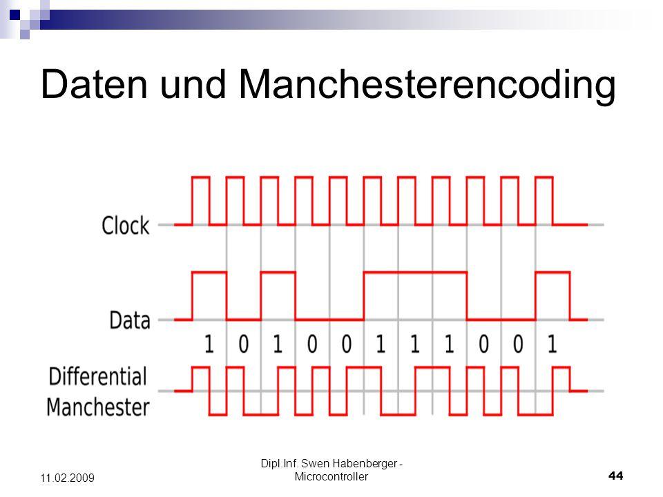 Dipl.Inf. Swen Habenberger - Microcontroller44 11.02.2009 Daten und Manchesterencoding