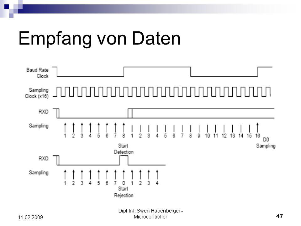 Dipl.Inf. Swen Habenberger - Microcontroller47 11.02.2009 Empfang von Daten