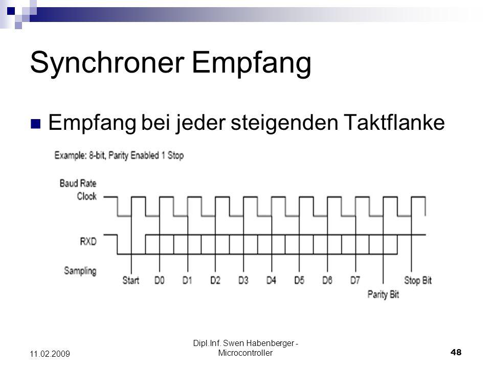 Dipl.Inf. Swen Habenberger - Microcontroller48 11.02.2009 Synchroner Empfang Empfang bei jeder steigenden Taktflanke