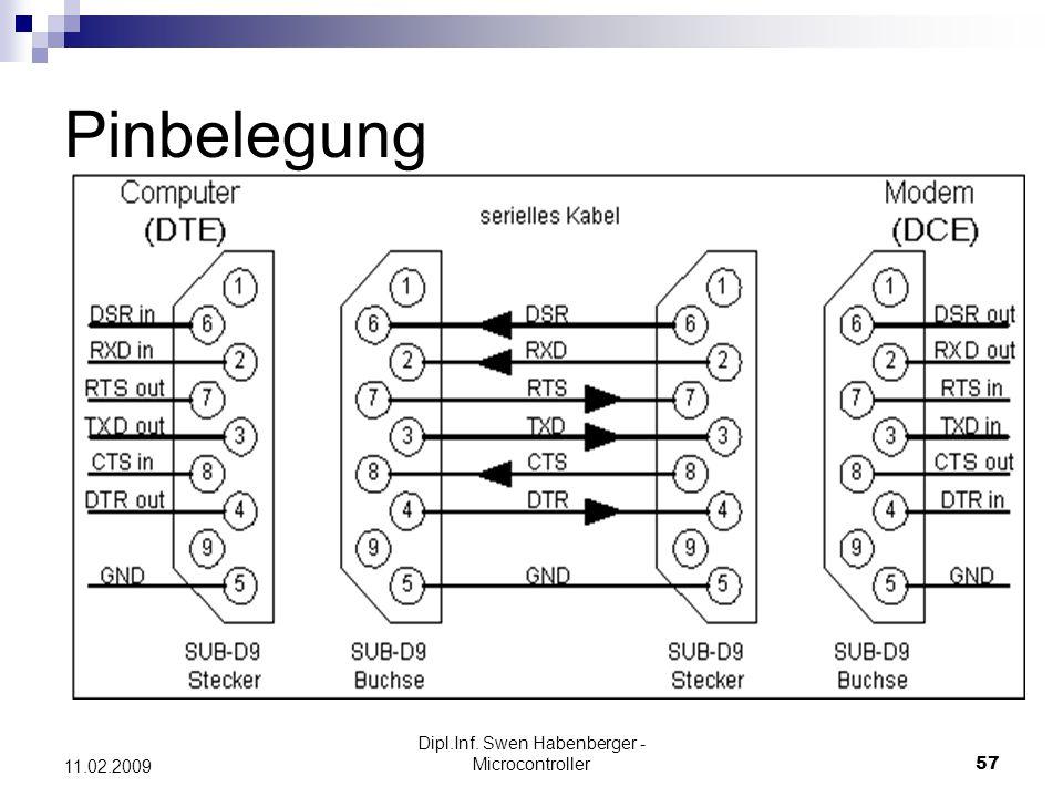 Dipl.Inf. Swen Habenberger - Microcontroller57 11.02.2009 Pinbelegung