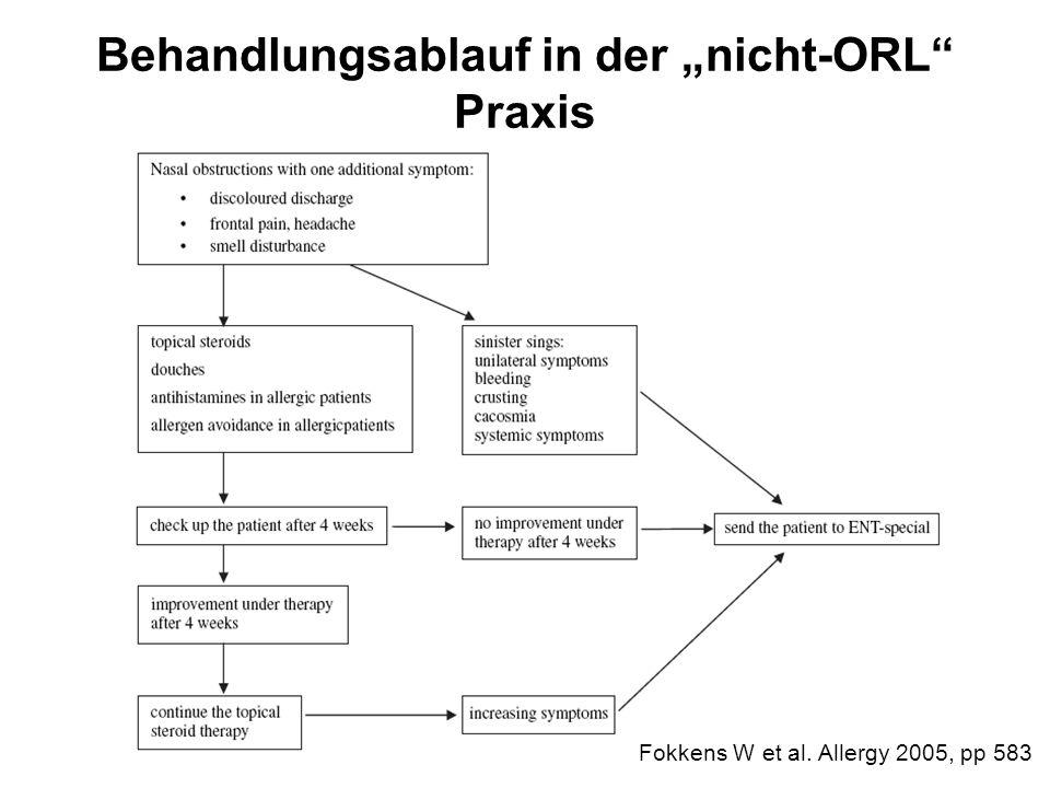 Behandlungsablauf in der nicht-ORL Praxis Fokkens W et al. Allergy 2005, pp 583