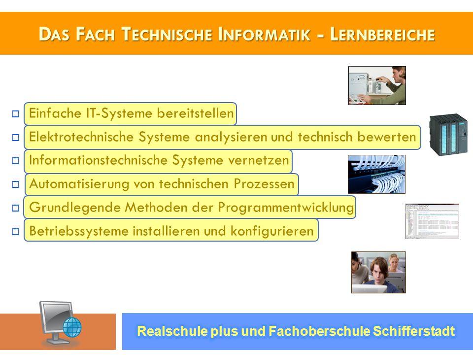 D AS F ACH T ECHNISCHE I NFORMATIK - L ERNBEREICHE Einfache IT-Systeme bereitstellen Elektrotechnische Systeme analysieren und technisch bewerten Info