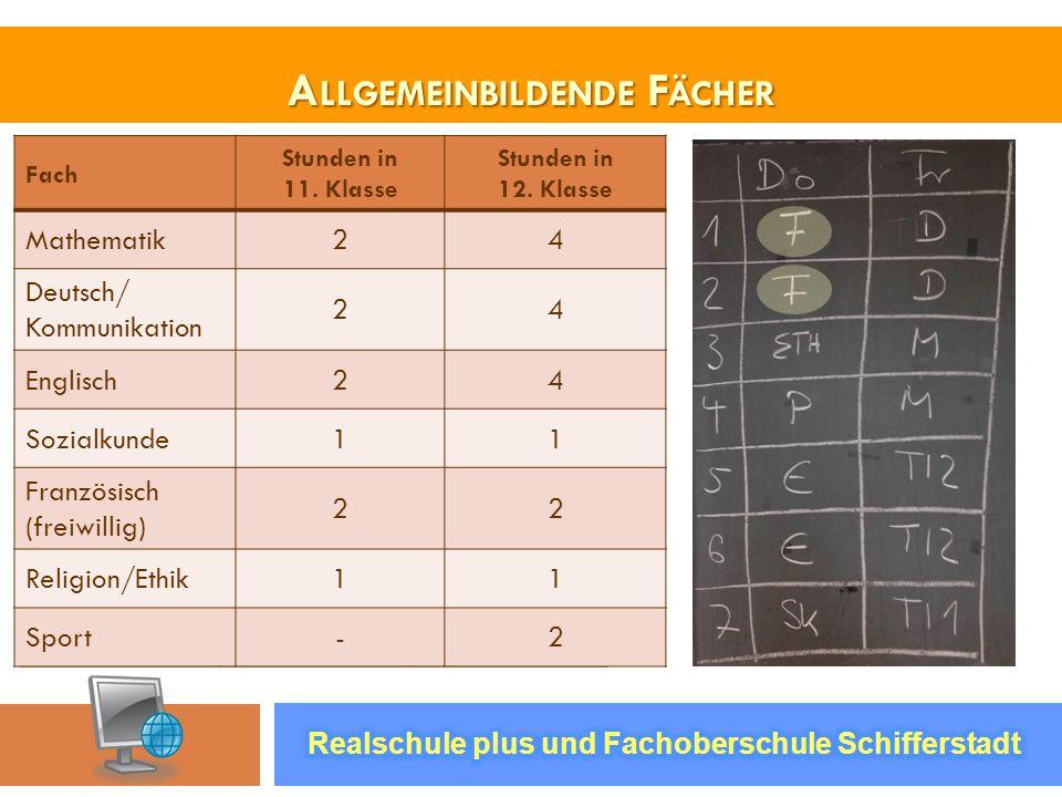 A LLGEMEINBILDENDE F ÄCHER FachStunden in 11. Klasse Stunden 12. Klasse Mathematik24 Deutsch/ Kommunikation 24 Englisch24 Sozialkunde11 Französisch (f