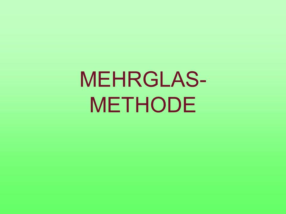MEHRGLAS- METHODE