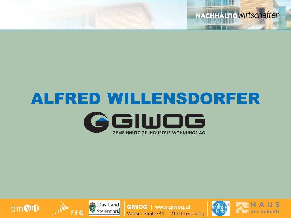 GIWOG | www.giwog.at Welser Straße 41 | 4060 Leonding 1948gegründet als Tochtergesellschaft der VOEST 1994Umwandlung in eine Aktiengesellschaft Die GIWOG Gruppe / GEMYSAG und SAG verwaltet derzeit rd.