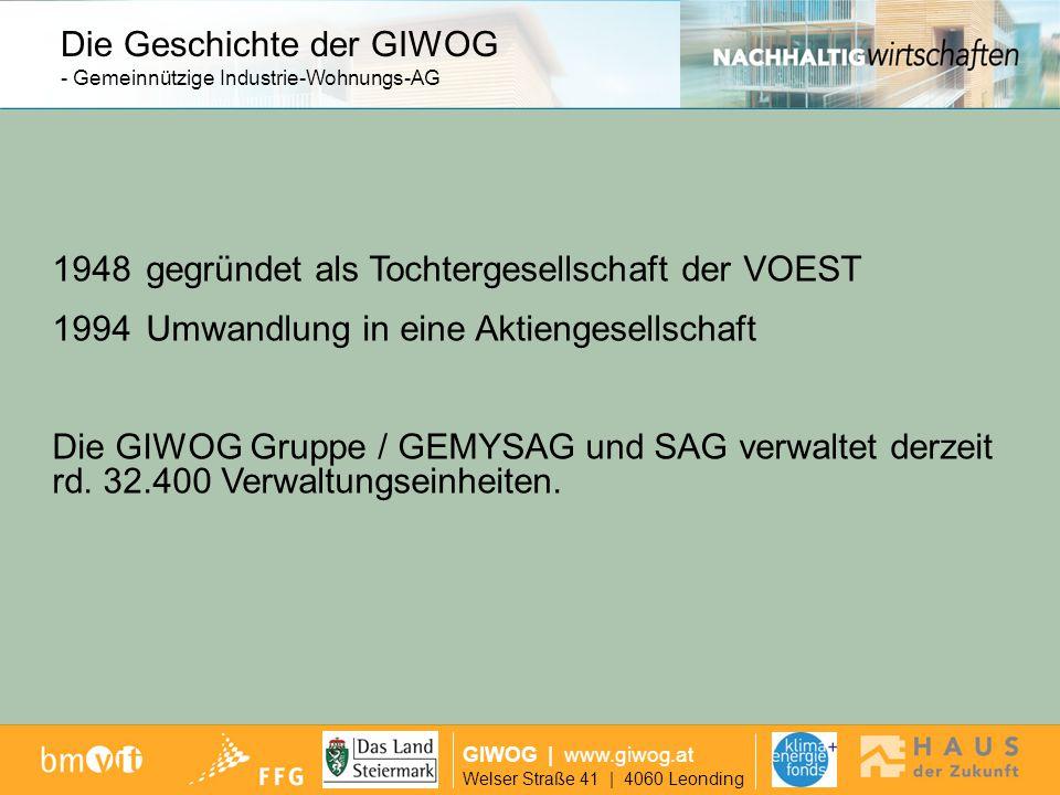 GIWOG | www.giwog.at Welser Straße 41 | 4060 Leonding Vom Hausbrand zur solaren Energieversorgung 204 Wohnungen Stand: 2008