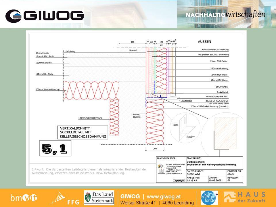 Gesamtkosten GIWOG | www.giwog.at Welser Straße 41 | 4060 Leonding Gesamtkosten 8,8 Mio.