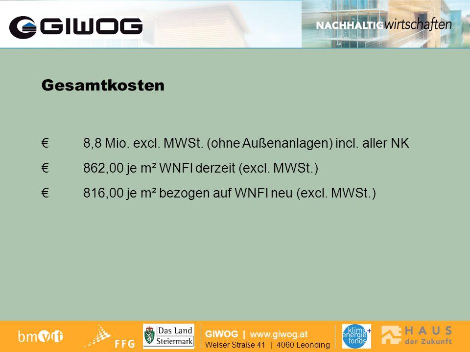 Finanzierung GIWOG | www.giwog.at Welser Straße 41 | 4060 Leonding Finanzierung excl.