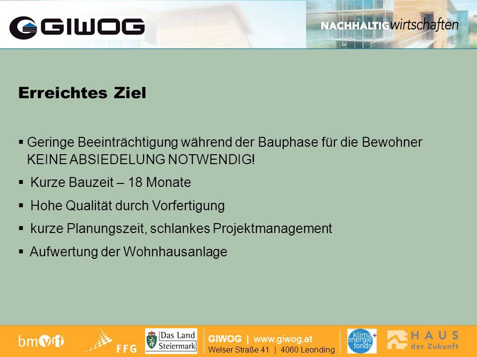 Finanzierung GIWOG | www.giwog.at Welser Straße 41 | 4060 Leonding Erreichtes Ziel ALLE Einzelfeuerstätten wurden entfernt.