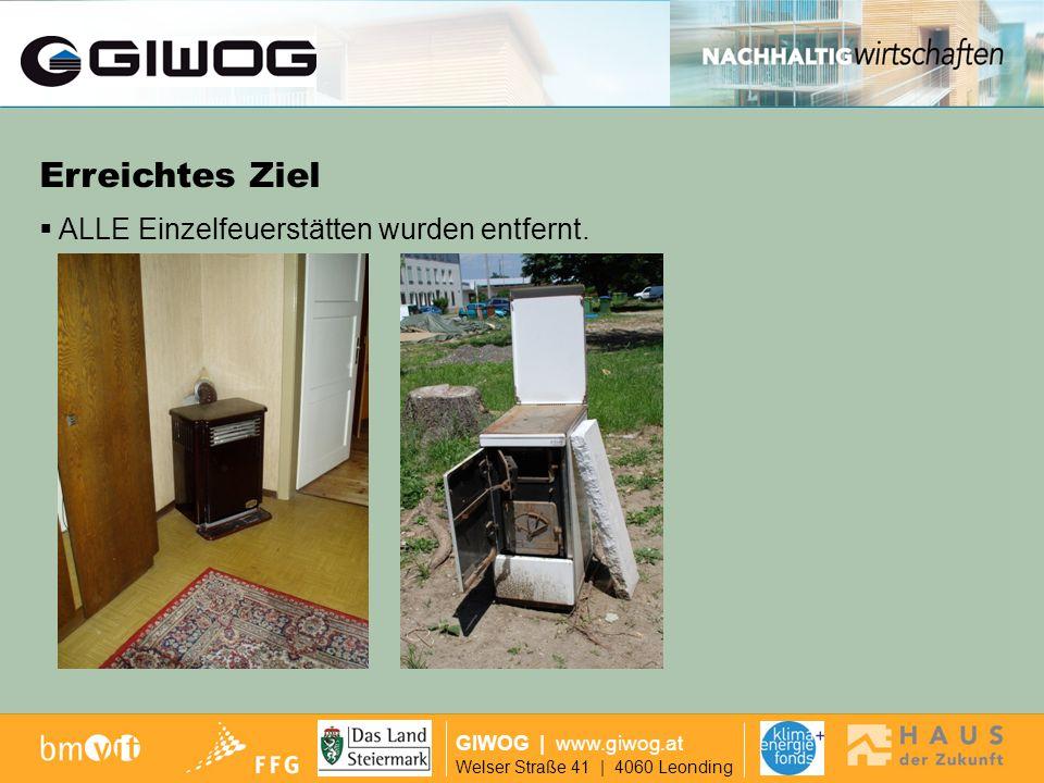 Finanzierung GIWOG | www.giwog.at Welser Straße 41 | 4060 Leonding Erreichtes Ziel Zentrale Warmwasseraufbereitung + Bauteilheizung + kontrollierte Wohnraumlüftung Heizkosten und Warmwasserkosten voraussichtlich 0,21/ m² / Monat netto