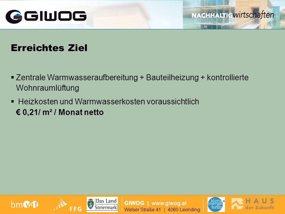 Finanzierung GIWOG | www.giwog.at Welser Straße 41 | 4060 Leonding Vorfertigung