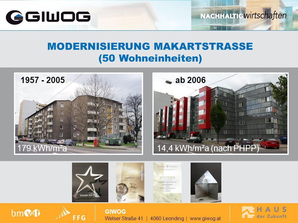 GIWOG Welser Straße 41 | 4060 Leonding | www.giwog.at ursprüngliche Wohnnutzfläche Erweiterung WNFl./ Loggienverglasung