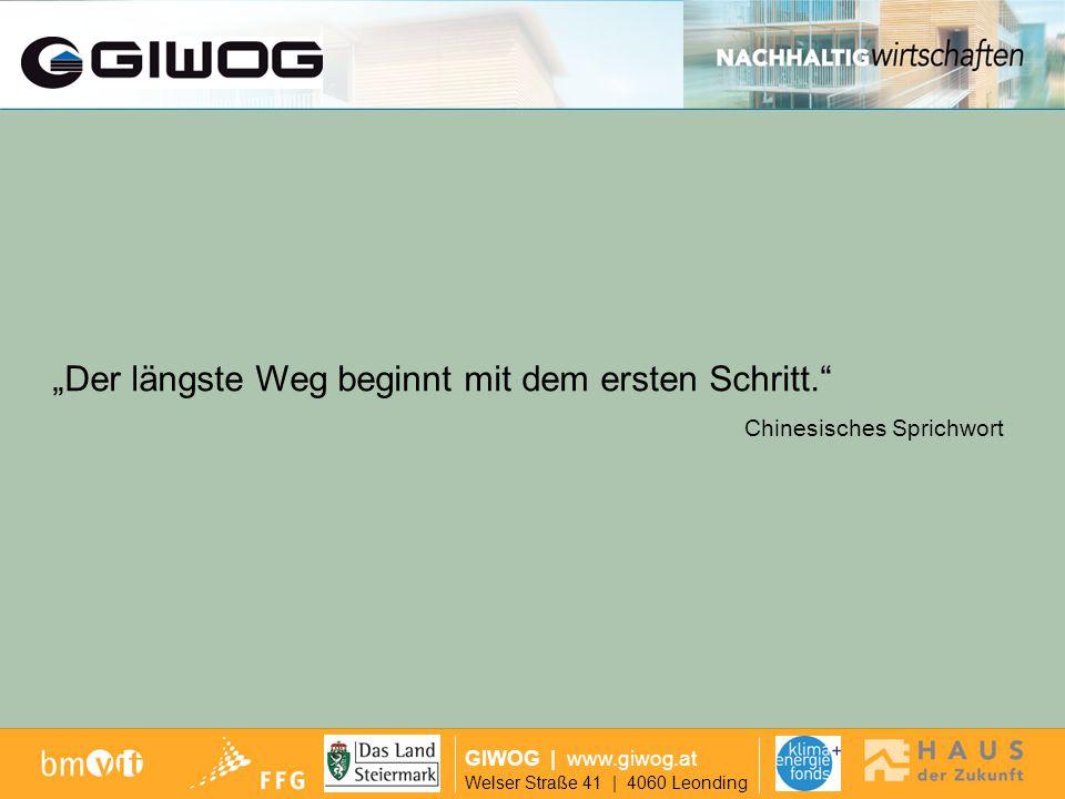 Auf Wiedersehen GIWOG | www.giwog.at Welser Straße 41 | 4060 Leonding Danke für die Aufmerksamkeit.