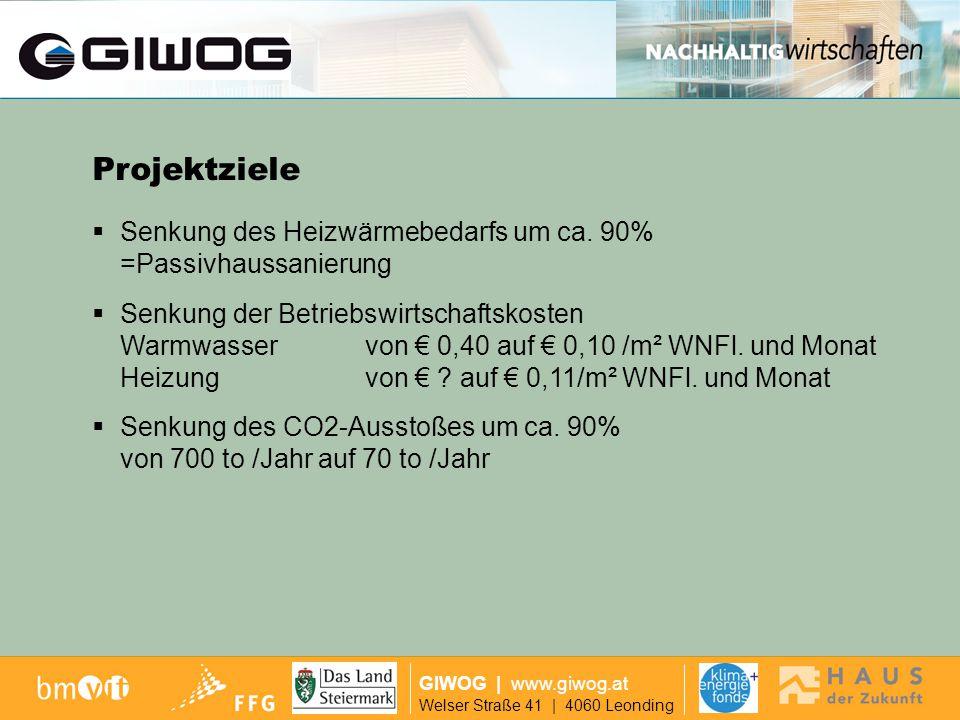 Ausgangslage GIWOG | www.giwog.at Welser Straße 41 | 4060 Leonding Projektziele Verbesserung der Wohnqualität - ständige Frischluft durch kontrollierte Wohnraumeinzellüftung