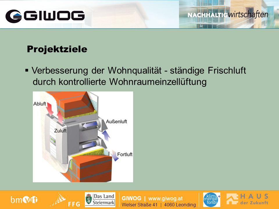 Ausgangslage GIWOG | www.giwog.at Welser Straße 41 | 4060 Leonding zentrale Warmwasseraufbereitung zentrale Raumwärmeversorgung Wohnnutzflächenvergrößerung durch Erweiterung und Einhausung der Balkone bzw.