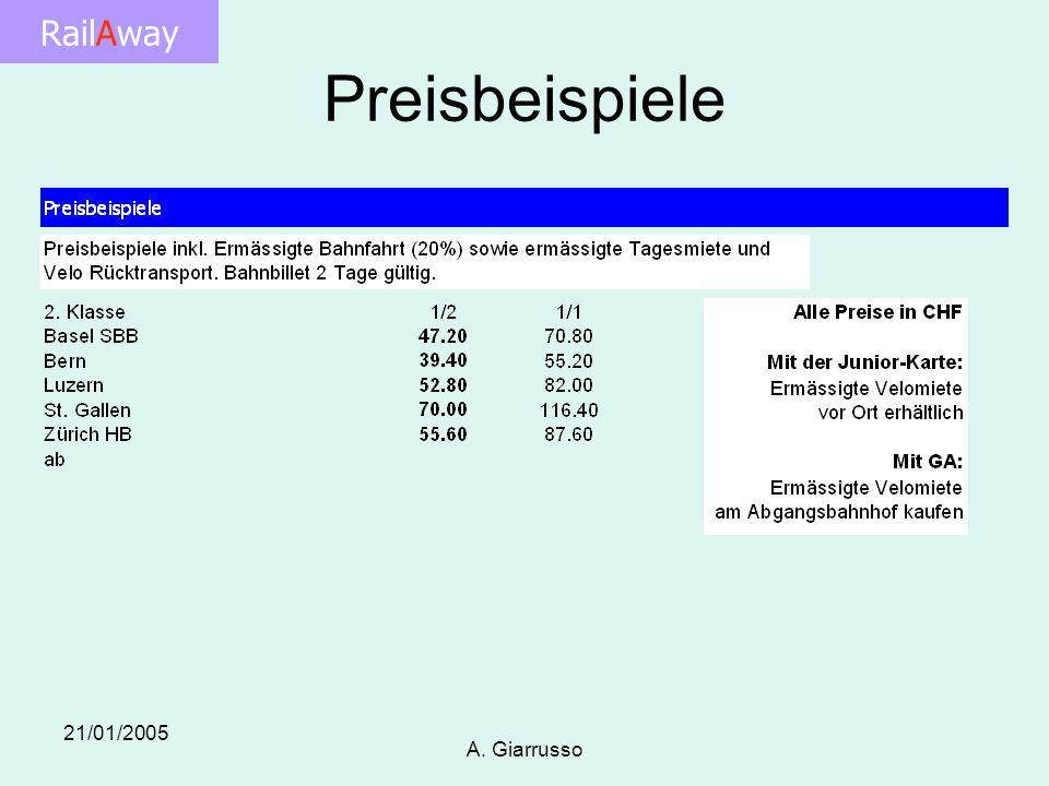 RailAway 21/01/2005 A. Giarrusso Preisbeispiele