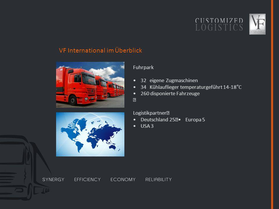 Fuhrpark 32 eigene Zugmaschinen 34 Kühlauflieger temperaturgeführt 14-18°C 260 disponierte Fahrzeuge Logistikpartner Deutschland 25 Europa 5 USA 3 VF International im Überblick