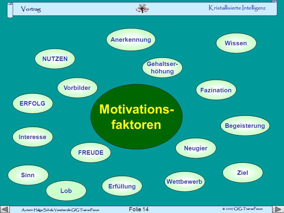 Vortrag Autorin Helga Scholz, Vorsitzende GfG TrainerForum © 2007 GfG-TrainerForum Folie 13 Zielsetzung mit Erfolgsantizipation Kristallisierte Intell