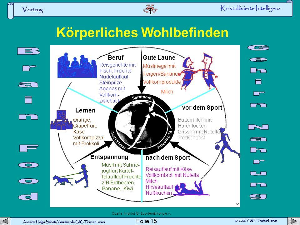 Vortrag Autorin Helga Scholz, Vorsitzende GfG TrainerForum © 2007 GfG-TrainerForum Folie 14 Motivations- faktoren Fazination Gehaltser- höhung Anerken