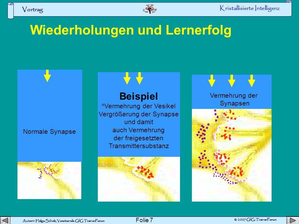 Vortrag Autorin Helga Scholz, Vorsitzende GfG TrainerForum © 2007 GfG-TrainerForum Folie 6 Wiederholungen und Lernerfolg Lernerfolg in Treffern 60 50