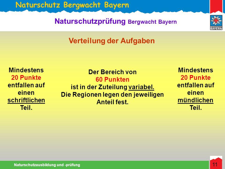 Naturschutz Bergwacht Bayern Naturschutzausbildung und -prüfung 11 Naturschutzprüfung Bergwacht Bayern Verteilung der Aufgaben Mindestens 20 Punkte entfallen auf einen schriftlichen Teil.