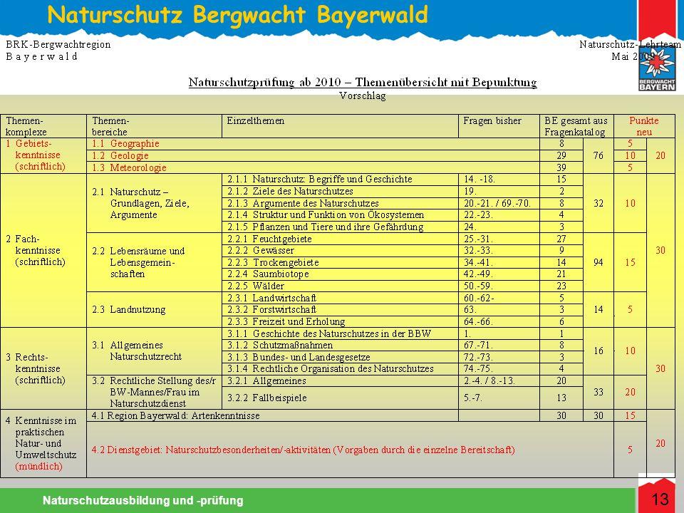 Naturschutz Bergwacht Bayerwald Naturschutzausbildung und -prüfung 13