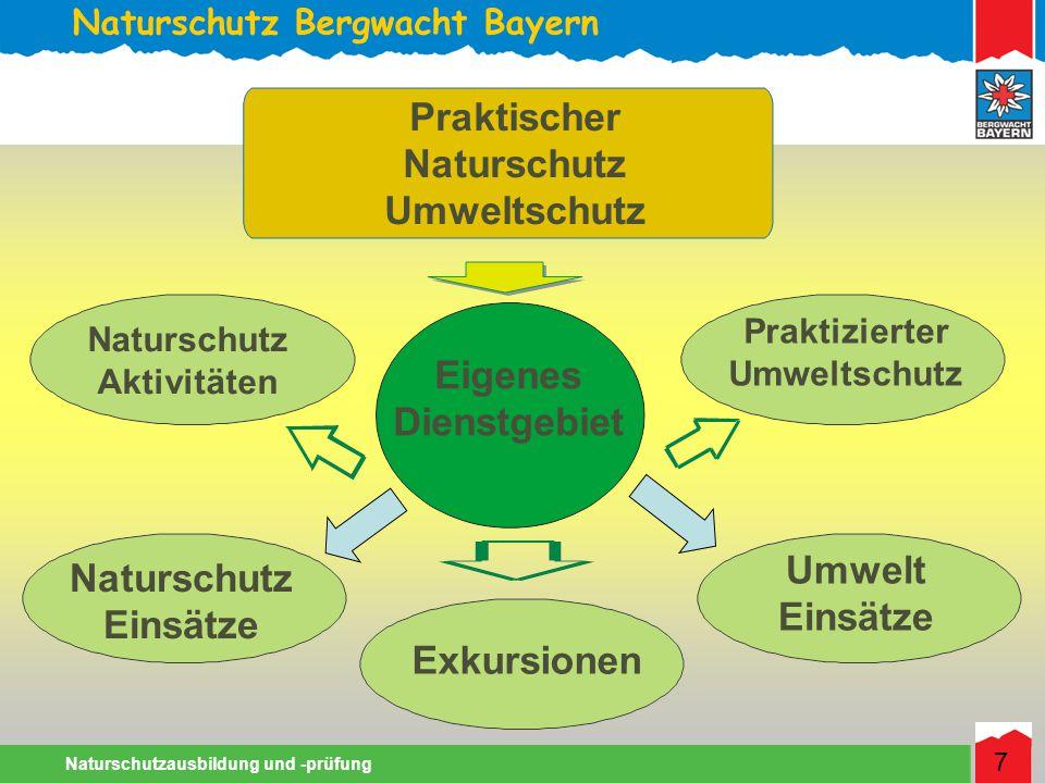 Naturschutz Bergwacht Bayern Naturschutzausbildung und -prüfung 7 Praktischer Naturschutz Umweltschutz Eigenes Dienstgebiet Naturschutz Aktivitäten Praktizierter Umweltschutz Exkursionen Umwelt Einsätze Naturschutz Einsätze