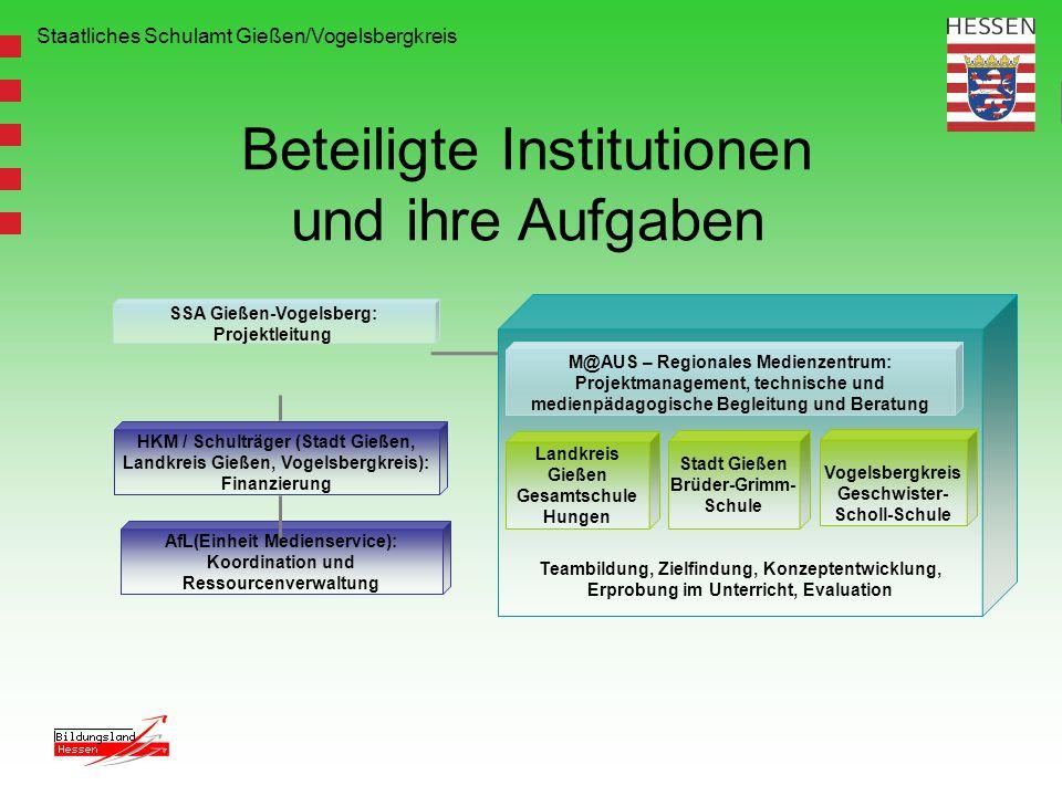 Staatliches Schulamt Gießen/Vogelsbergkreis Beteiligte Institutionen und ihre Aufgaben AfL(Einheit Medienservice): Koordination und Ressourcenverwaltu