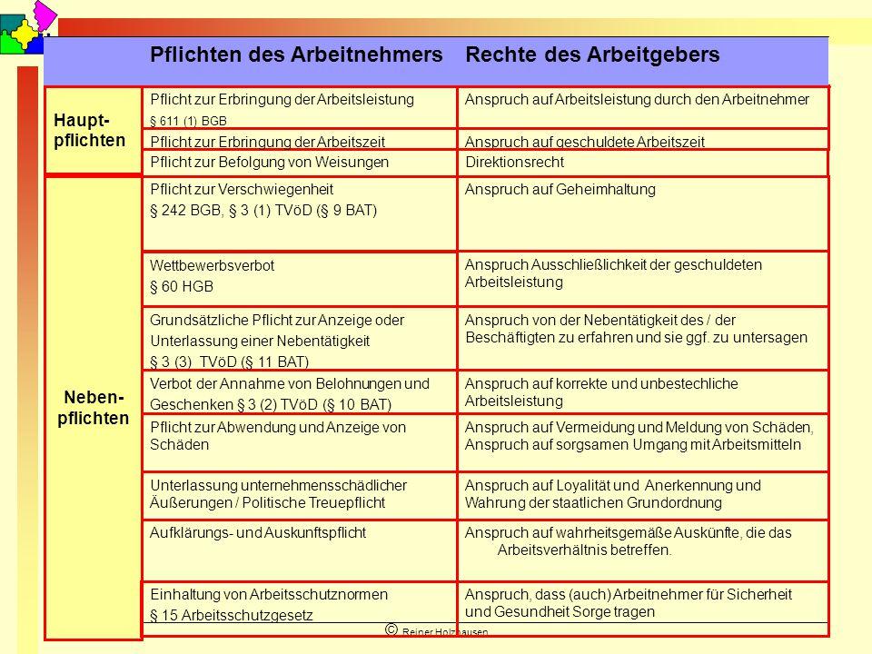 September 2010 © Reiner Holzhausen Pflicht zur Befolgung von Weisungen Anspruch auf wahrheitsgemäße Auskünfte, die das Arbeitsverhältnis betreffen. Au