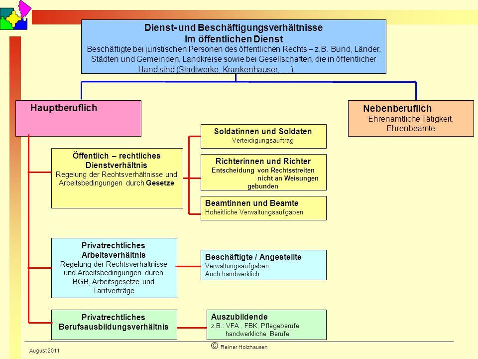 Dienst- und Beschäftigungsverhältnisse Im öffentlichen Dienst Beschäftigte bei juristischen Personen des öffentlichen Rechts – z.B. Bund, Länder, Städ