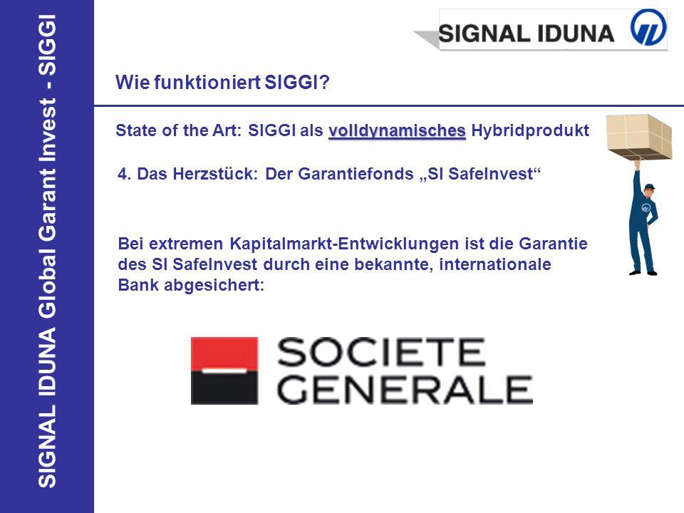 SIGNAL IDUNA Global Garant Invest - SIGGI Wie funktioniert SIGGI? Bei extremen Kapitalmarkt-Entwicklungen ist die Garantie des SI SafeInvest durch ein