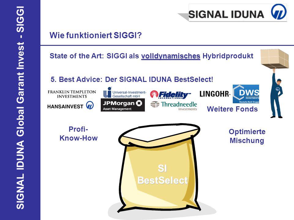 SIGNAL IDUNA Global Garant Invest - SIGGI Weitere Fonds Profi- Know-How Optimierte Mischung 5. Best Advice: Der SIGNAL IDUNA BestSelect! Wie funktioni