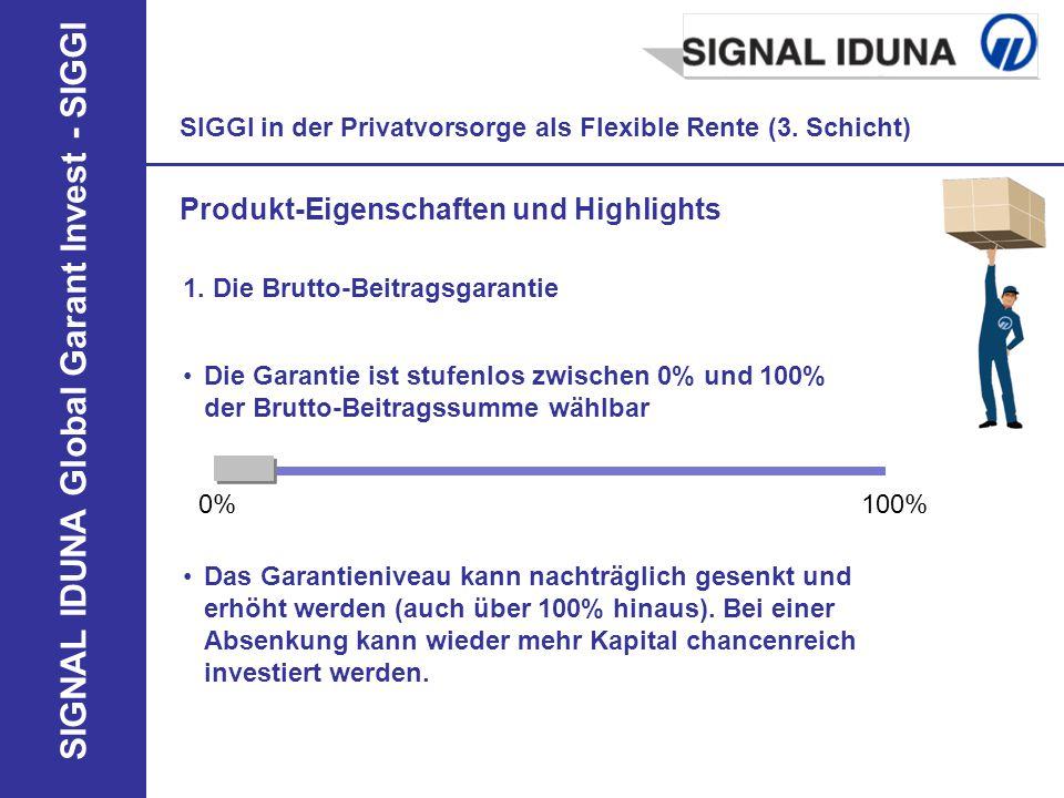 SIGNAL IDUNA Global Garant Invest - SIGGI SIGGI in der Privatvorsorge als Flexible Rente (3. Schicht) Produkt-Eigenschaften und Highlights 1. Die Brut