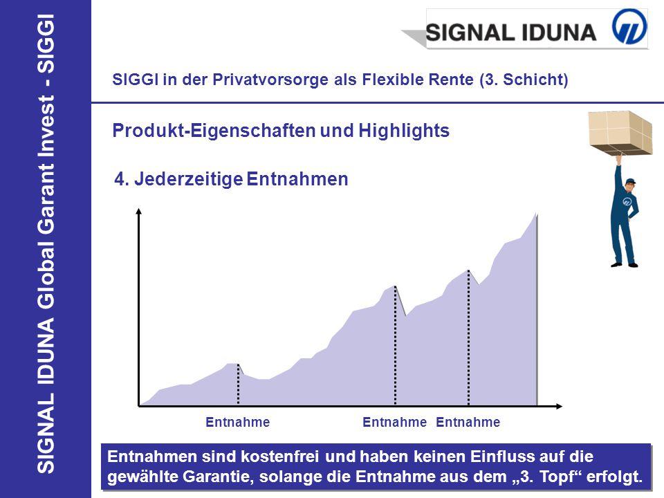 SIGNAL IDUNA Global Garant Invest - SIGGI SIGGI in der Privatvorsorge als Flexible Rente (3. Schicht) Produkt-Eigenschaften und Highlights 4. Jederzei