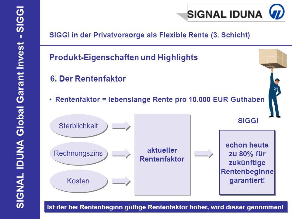 SIGNAL IDUNA Global Garant Invest - SIGGI SIGGI in der Privatvorsorge als Flexible Rente (3. Schicht) Produkt-Eigenschaften und Highlights 6. Der Rent