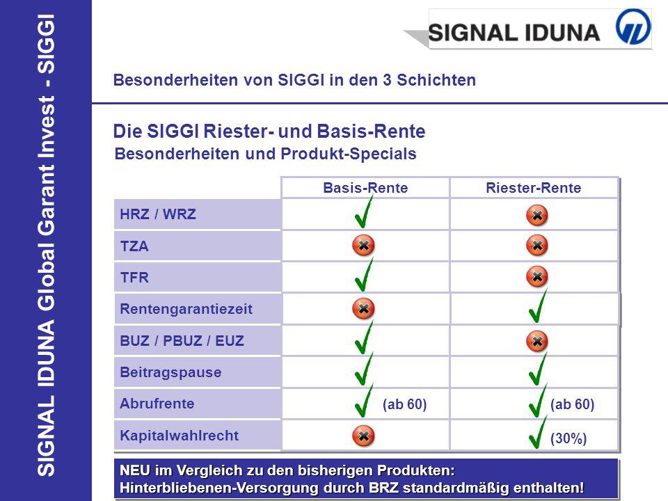 SIGNAL IDUNA Global Garant Invest - SIGGI HRZ / WRZ TZA TFR Besonderheiten von SIGGI in den 3 Schichten Die SIGGI Riester- und Basis-Rente Besonderhei