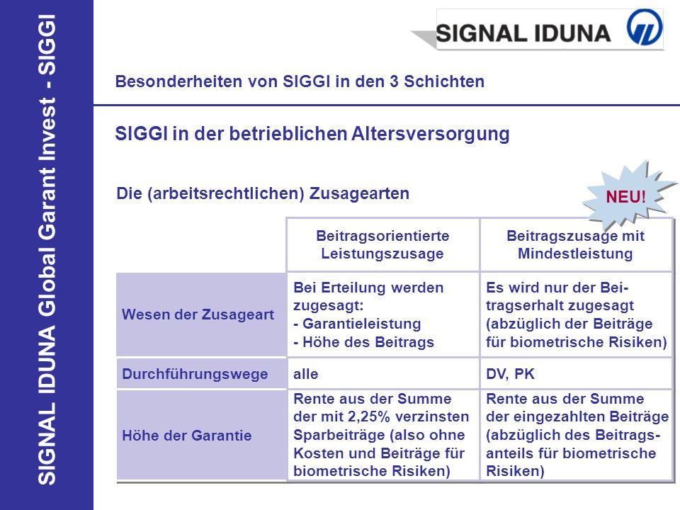 SIGNAL IDUNA Global Garant Invest - SIGGI Besonderheiten von SIGGI in den 3 Schichten SIGGI in der betrieblichen Altersversorgung Die (arbeitsrechtlic