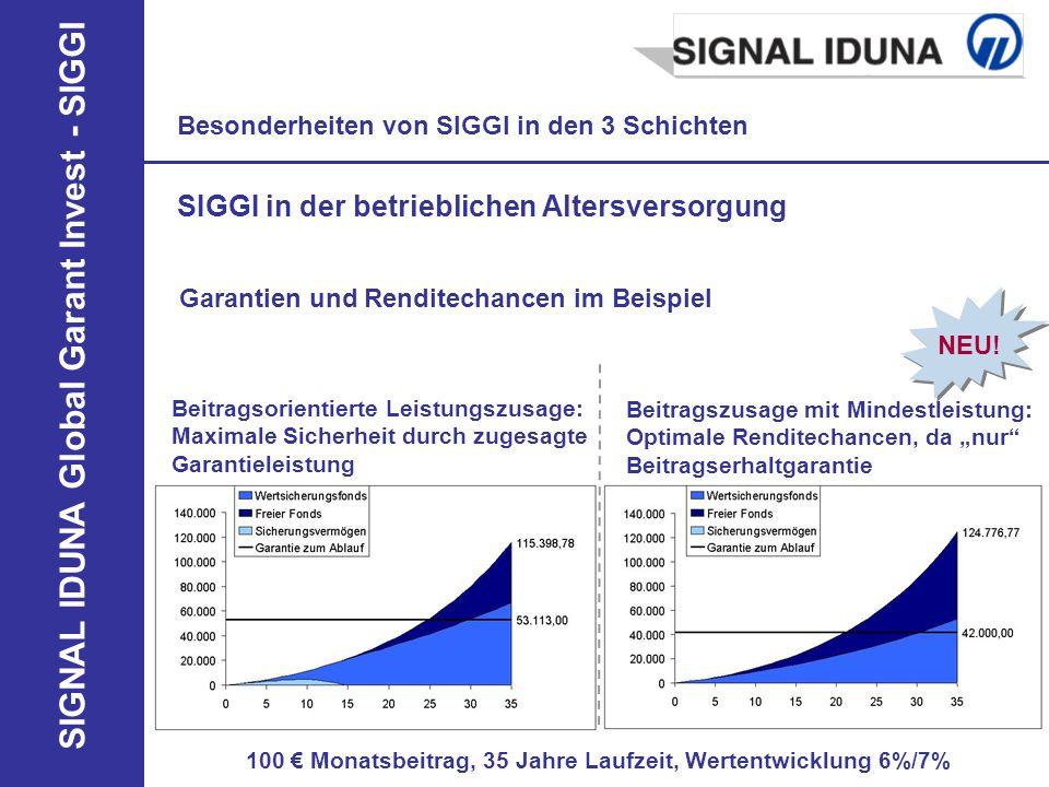 SIGNAL IDUNA Global Garant Invest - SIGGI Besonderheiten von SIGGI in den 3 Schichten SIGGI in der betrieblichen Altersversorgung Garantien und Rendit
