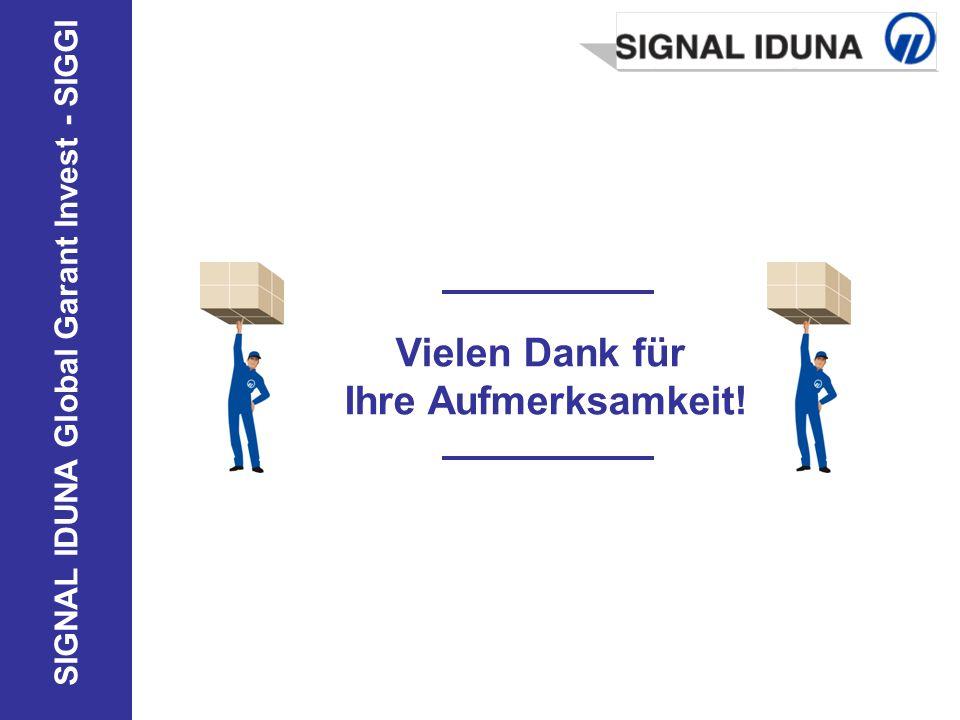 SIGNAL IDUNA Global Garant Invest - SIGGI Vielen Dank für Ihre Aufmerksamkeit!