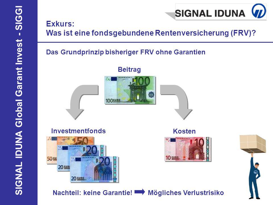 SIGNAL IDUNA Global Garant Invest - SIGGI Exkurs: Was ist eine fondsgebundene Rentenversicherung (FRV)? Beitrag Investmentfonds Kosten Das Grundprinzi