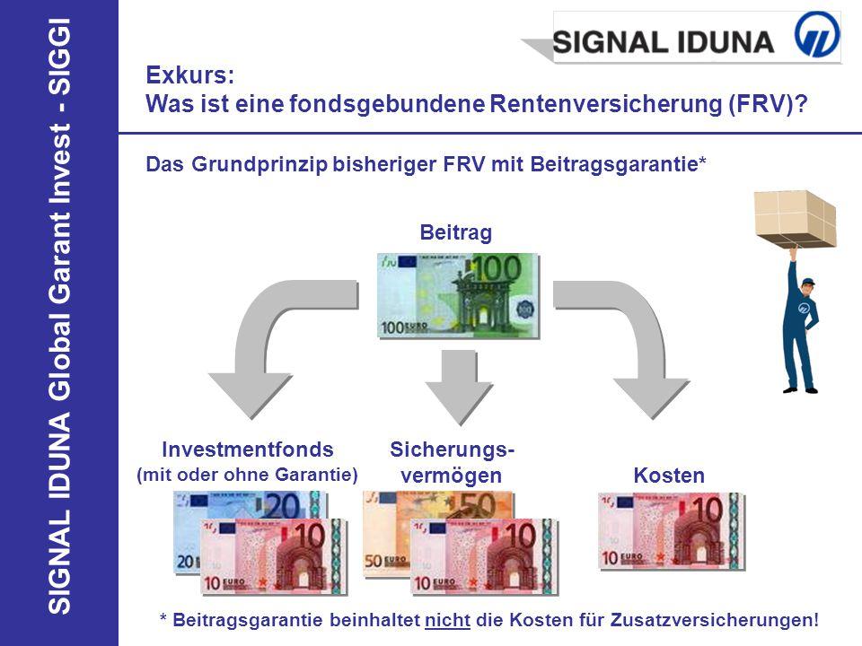 SIGNAL IDUNA Global Garant Invest - SIGGI HRZ / WRZ TZA TFR Besonderheiten von SIGGI in den 3 Schichten Die SIGGI Riester- und Basis-Rente Besonderheiten und Produkt-Specials Basis-Rente Riester-Rente Rentengarantiezeit BUZ / PBUZ / EUZ Beitragspause Abrufrente Kapitalwahlrecht (ab 60) NEU im Vergleich zu den bisherigen Produkten: Hinterbliebenen-Versorgung durch BRZ standardmäßig enthalten.