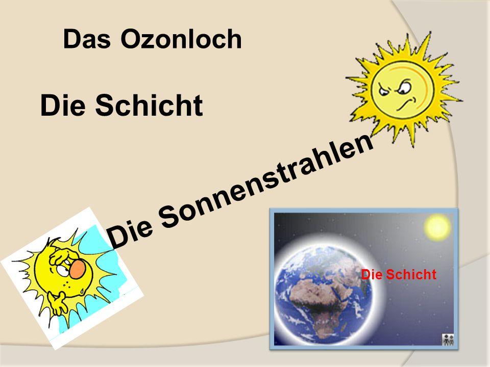 Das Ozonloch Die Schicht Die Sonnenstrahlen Die Schicht