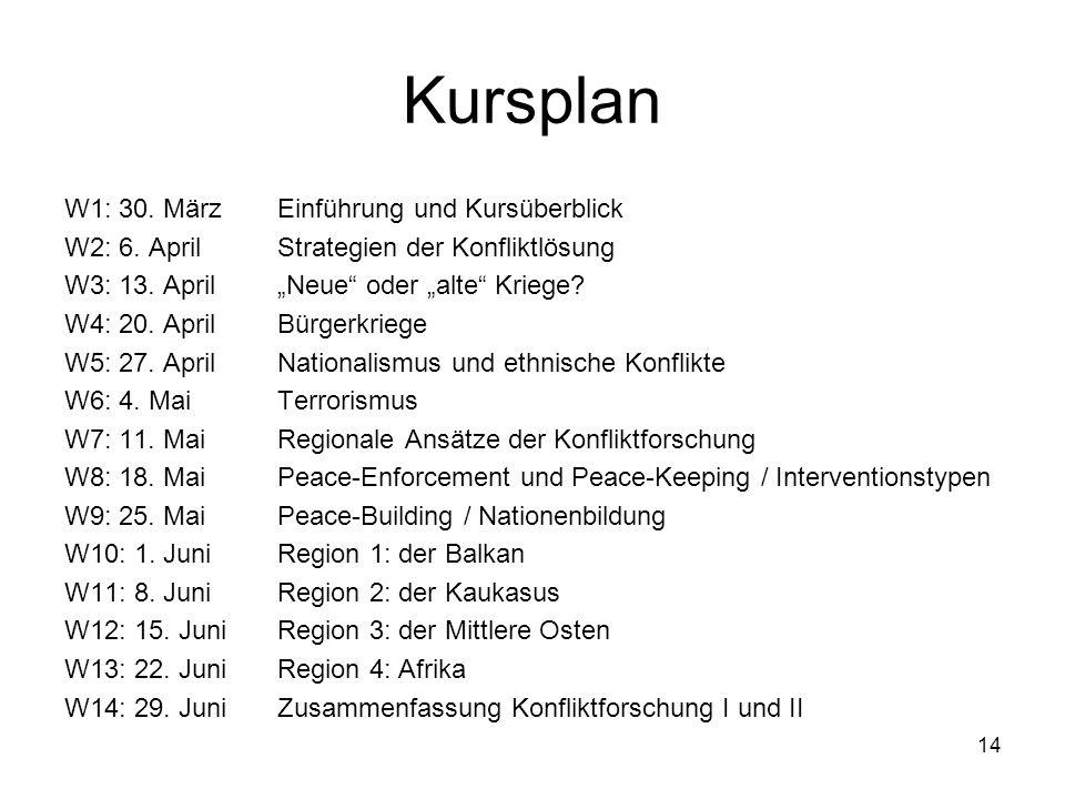 14 Kursplan W1: 30. MärzEinführung und Kursüberblick W2: 6. AprilStrategien der Konfliktlösung W3: 13. AprilNeue oder alte Kriege? W4: 20. AprilBürger