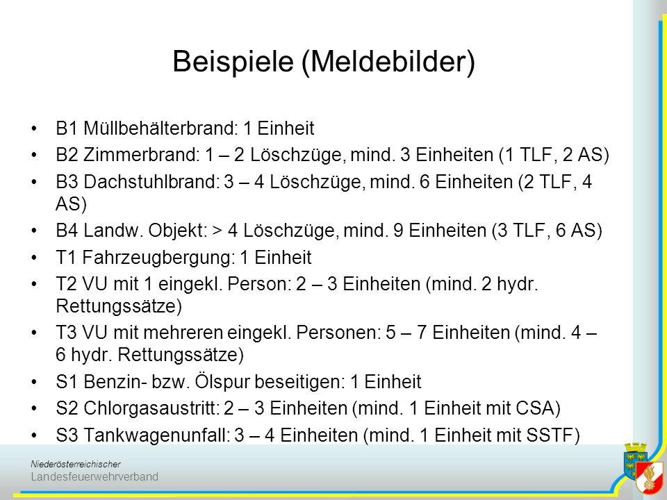 Niederösterreichischer Landesfeuerwehrverband Beispiele (Meldebilder) B1 Müllbehälterbrand: 1 Einheit B2 Zimmerbrand: 1 – 2 Löschzüge, mind. 3 Einheit