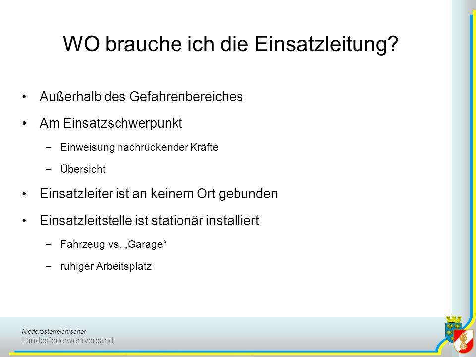 Niederösterreichischer Landesfeuerwehrverband WO brauche ich die Einsatzleitung? Außerhalb des Gefahrenbereiches Am Einsatzschwerpunkt –Einweisung nac