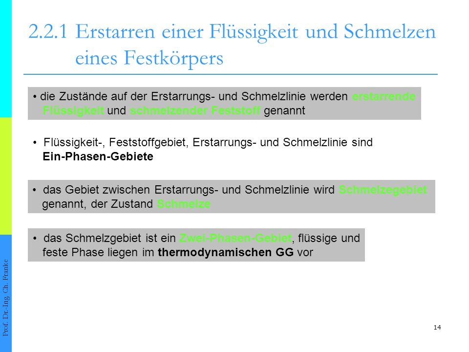 15 2.2.1 Erstarren einer Flüssigkeit und Schmelzen eines Festkörpers Prof.