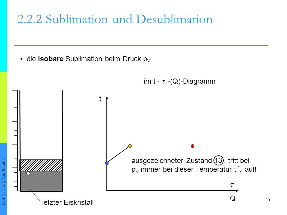 31 2.2.2 Sublimation und Desublimation Prof.Dr.-Ing.