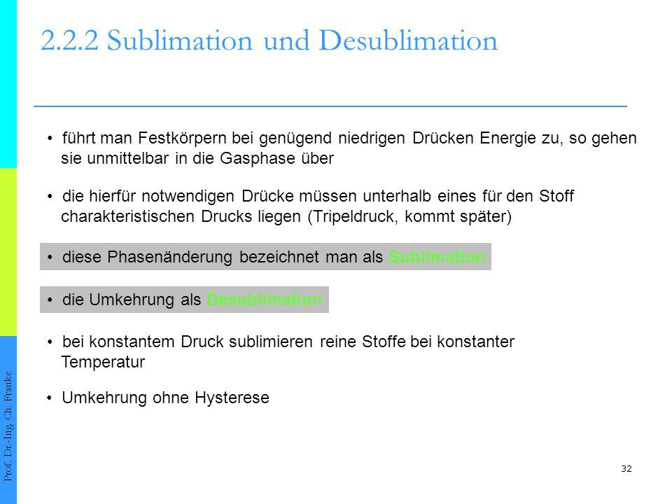 33 2.2.2 Sublimation und Desublimation Prof.Dr.-Ing.