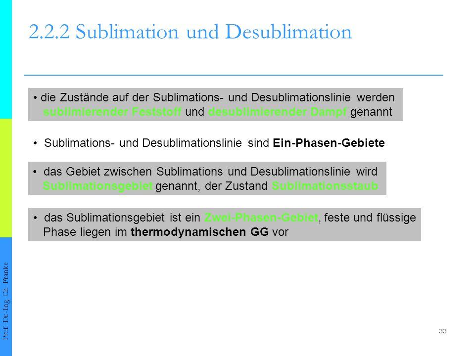 34 2.2.2 Sublimation und Desublimation Prof.Dr.-Ing.